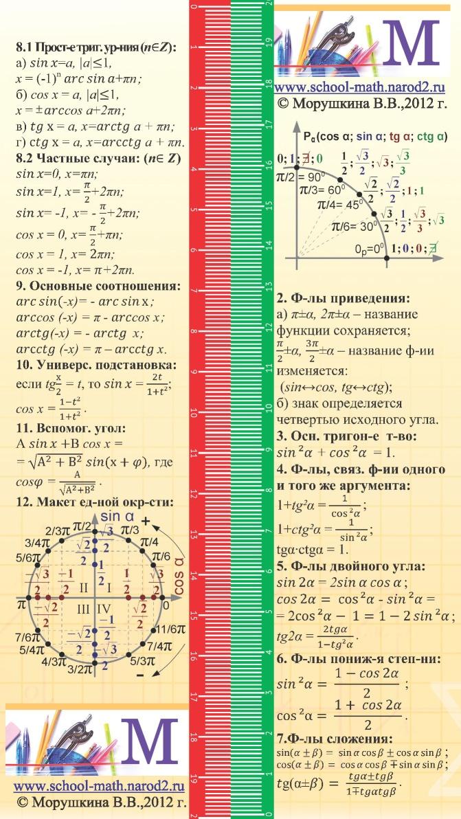 алгебре шпаргалку по как сделать